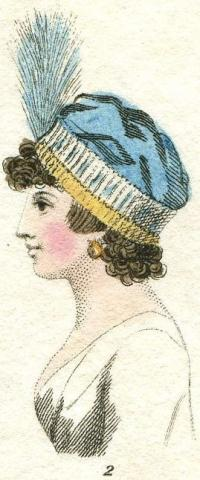 Hat from 1798, Library collection