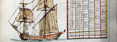 Detail from Richard de Jersey's Book of Navigation